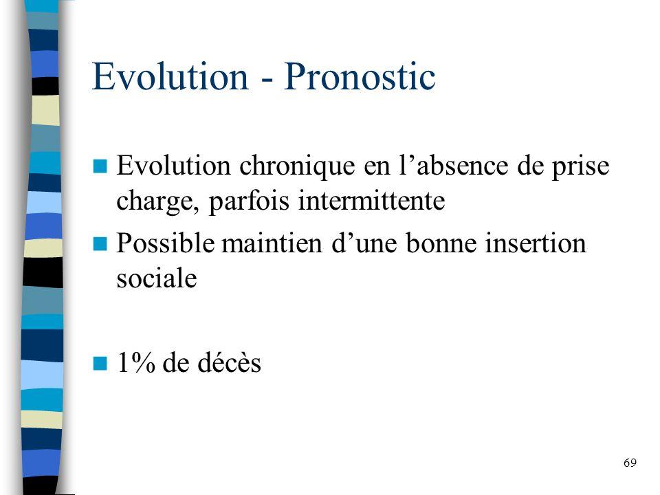 69 Evolution - Pronostic Evolution chronique en labsence de prise charge, parfois intermittente Possible maintien dune bonne insertion sociale 1% de décès
