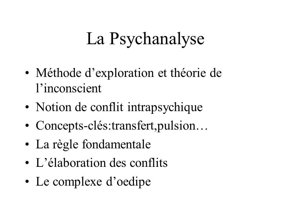 La Psychanalyse Méthode dexploration et théorie de linconscient Notion de conflit intrapsychique Concepts-clés:transfert,pulsion… La règle fondamental