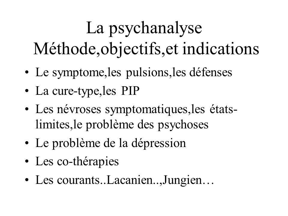 La psychanalyse Méthode,objectifs,et indications Le symptome,les pulsions,les défenses La cure-type,les PIP Les névroses symptomatiques,les états- lim