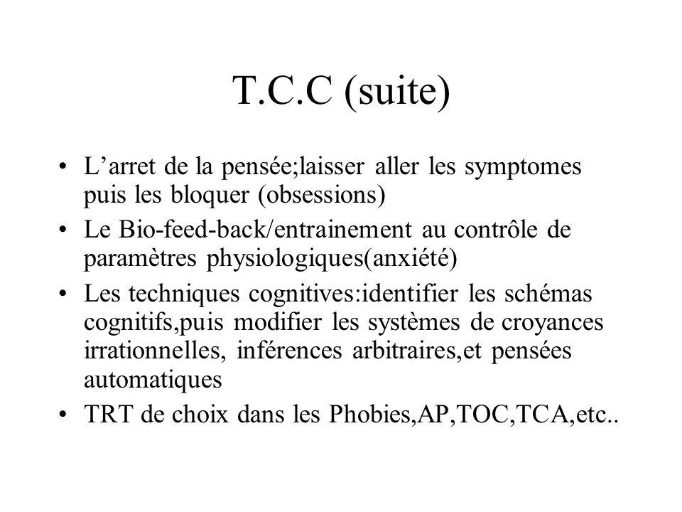 T.C.C (suite) Larret de la pensée;laisser aller les symptomes puis les bloquer (obsessions) Le Bio-feed-back/entrainement au contrôle de paramètres ph