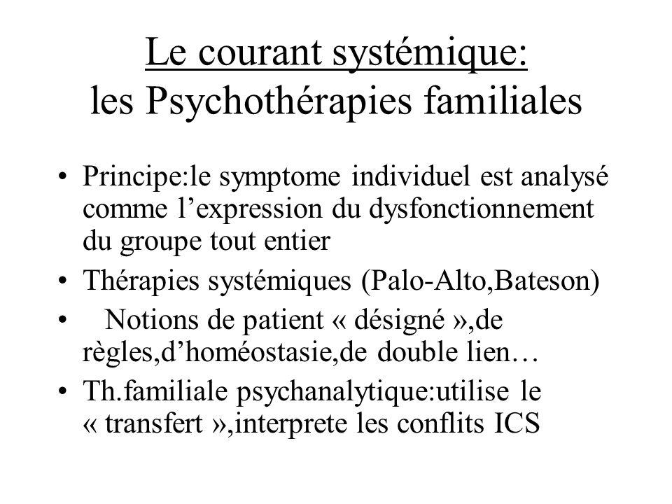 Le courant systémique: les Psychothérapies familiales Principe:le symptome individuel est analysé comme lexpression du dysfonctionnement du groupe tou