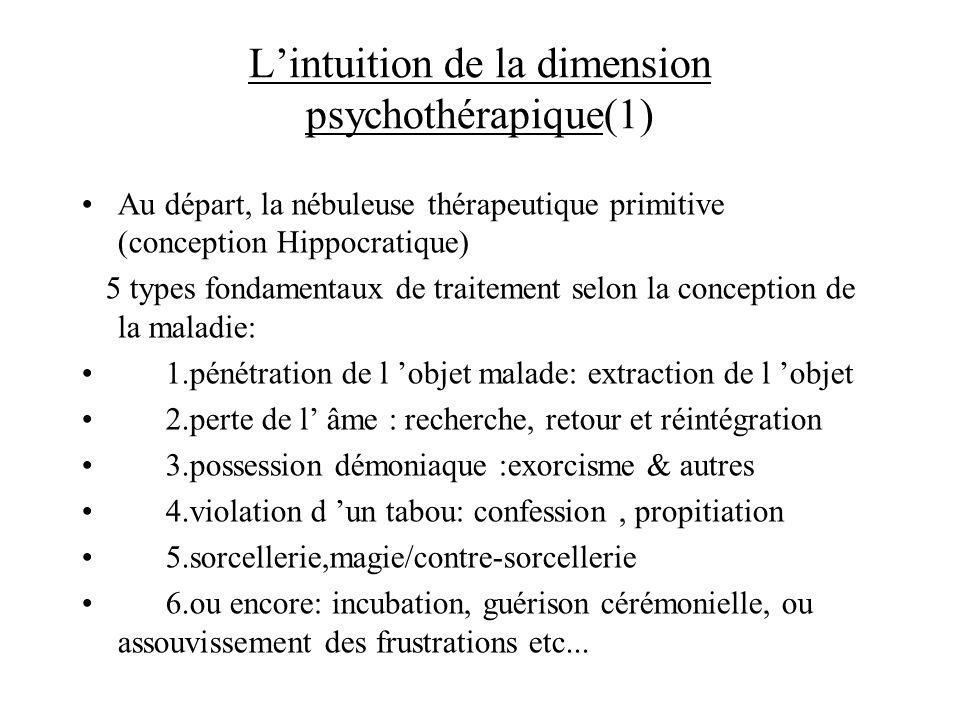 Lintuition de la dimension psychothérapique(1) Au départ, la nébuleuse thérapeutique primitive (conception Hippocratique) 5 types fondamentaux de trai