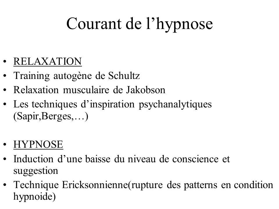 Courant de lhypnose RELAXATION Training autogène de Schultz Relaxation musculaire de Jakobson Les techniques dinspiration psychanalytiques (Sapir,Berg