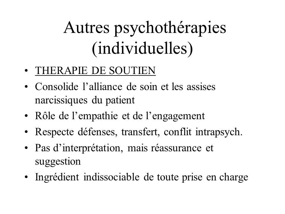 Autres psychothérapies (individuelles) THERAPIE DE SOUTIEN Consolide lalliance de soin et les assises narcissiques du patient Rôle de lempathie et de