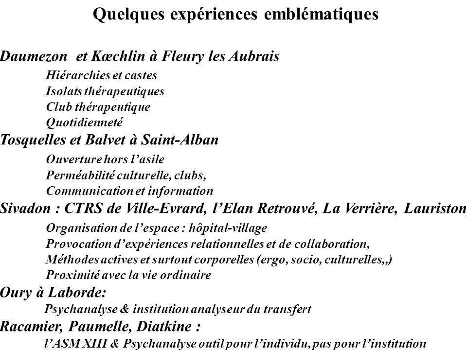 Quelques expériences emblématiques Daumezon et Kœchlin à Fleury les Aubrais Hiérarchies et castes Isolats thérapeutiques Club thérapeutique Quotidienn