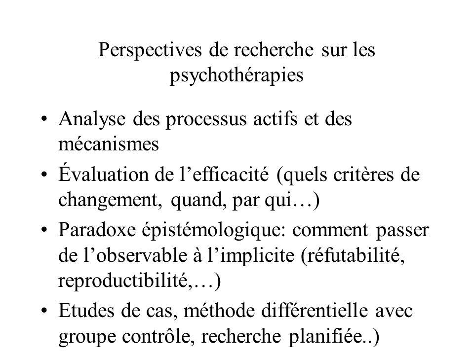 Perspectives de recherche sur les psychothérapies Analyse des processus actifs et des mécanismes Évaluation de lefficacité (quels critères de changeme
