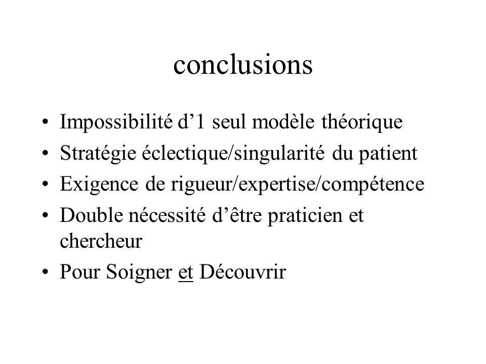 conclusions Impossibilité d1 seul modèle théorique Stratégie éclectique/singularité du patient Exigence de rigueur/expertise/compétence Double nécessi