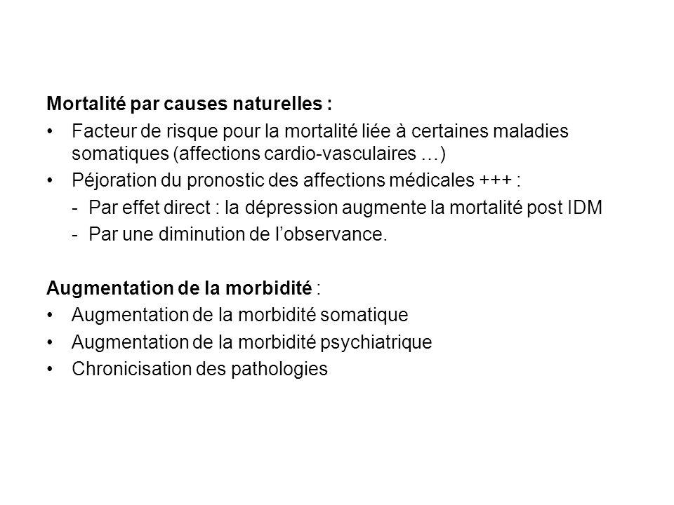 Mortalité par causes naturelles : Facteur de risque pour la mortalité liée à certaines maladies somatiques (affections cardio-vasculaires …) Péjoratio