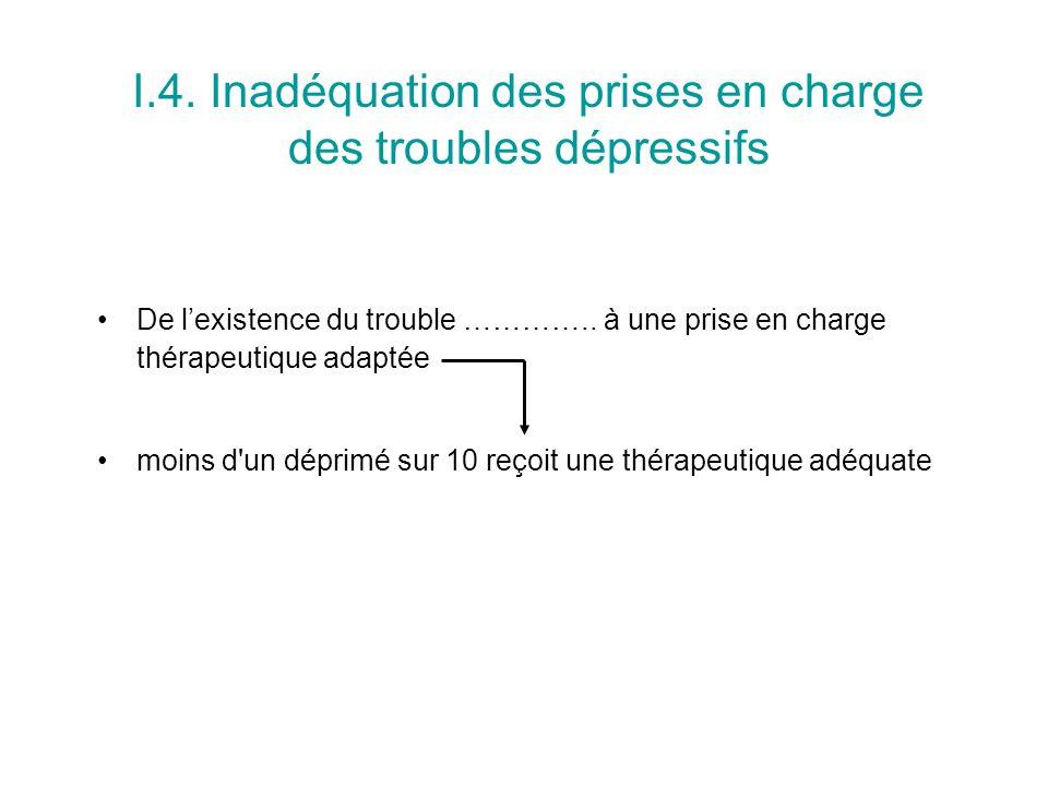 I.4. Inadéquation des prises en charge des troubles dépressifs De lexistence du trouble ………….. à une prise en charge thérapeutique adaptée moins d'un