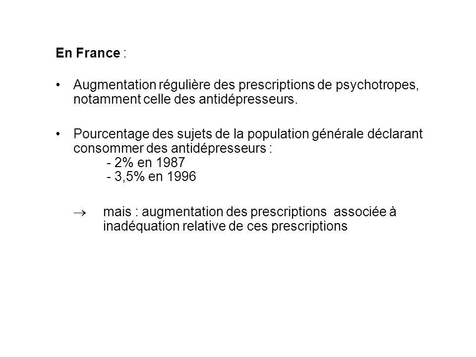 En France : Augmentation régulière des prescriptions de psychotropes, notamment celle des antidépresseurs. Pourcentage des sujets de la population gén
