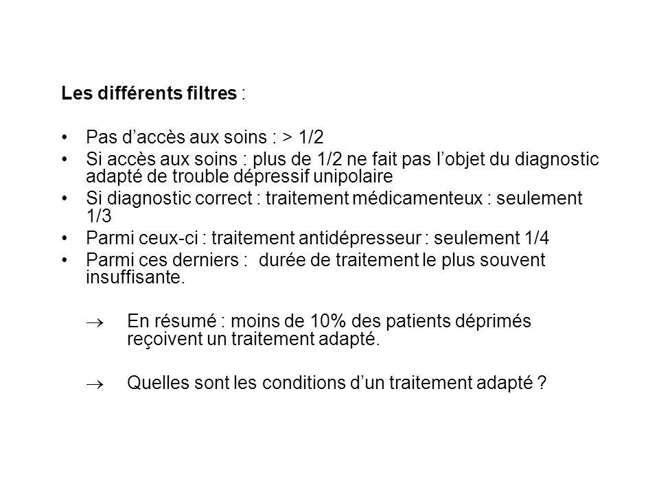 Les différents filtres : Pas daccès aux soins : > 1/2 Si accès aux soins : plus de 1/2 ne fait pas lobjet du diagnostic adapté de trouble dépressif un