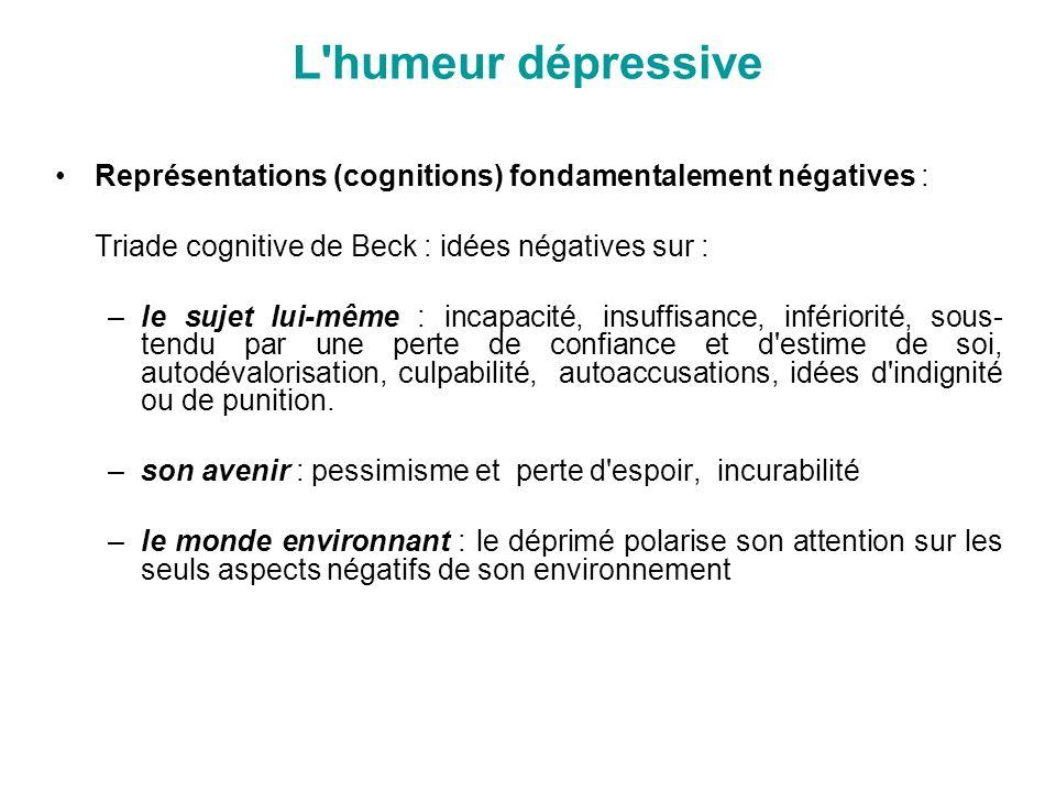 L'humeur dépressive Représentations (cognitions) fondamentalement négatives : Triade cognitive de Beck : idées négatives sur : –le sujet lui-même : in
