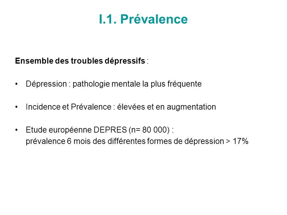 Troubles dépressifs majeurs unipolaires : Prévalence : - sur 1 an : 3% à 5% de la population générale - vie entière : 17% de la population générale, soit environ 340 millions dindividus dans le monde.