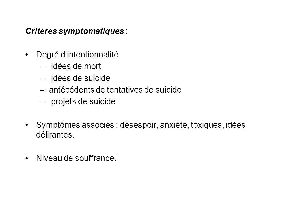 Critères symptomatiques : Degré dintentionnalité – idées de mort – idées de suicide –antécédents de tentatives de suicide – projets de suicide Symptôm