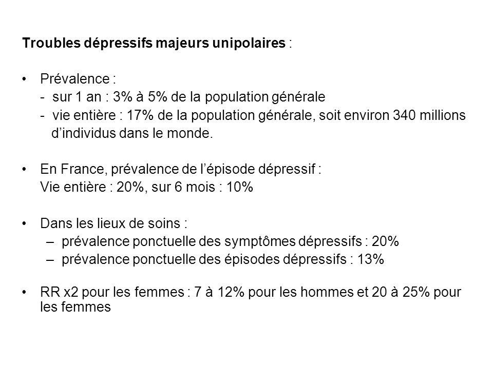 Troubles dépressifs majeurs unipolaires : Prévalence : - sur 1 an : 3% à 5% de la population générale - vie entière : 17% de la population générale, s