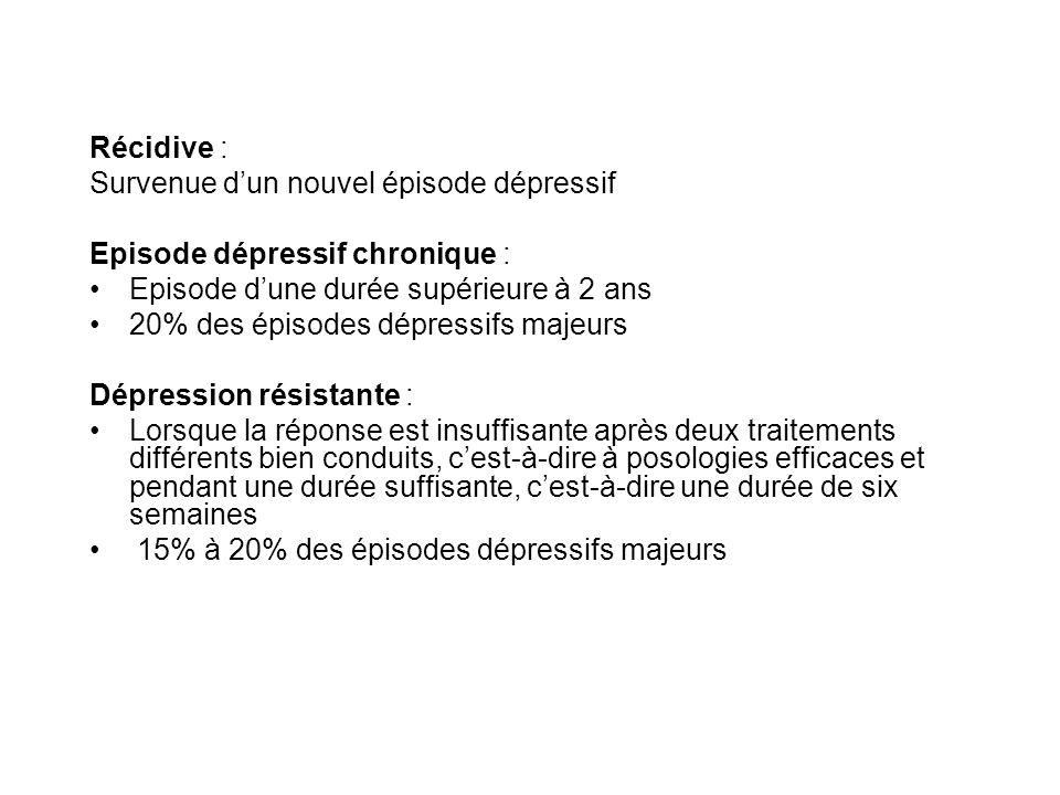 Récidive : Survenue dun nouvel épisode dépressif Episode dépressif chronique : Episode dune durée supérieure à 2 ans 20% des épisodes dépressifs majeu