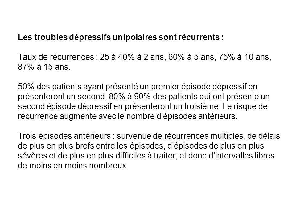 Les troubles dépressifs unipolaires sont récurrents : Taux de récurrences : 25 à 40% à 2 ans, 60% à 5 ans, 75% à 10 ans, 87% à 15 ans. 50% des patient