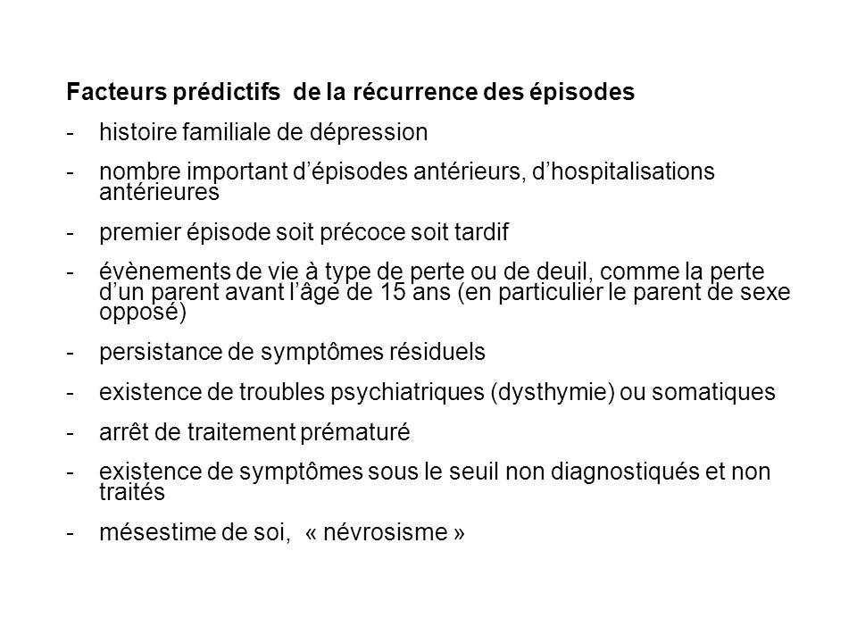 Facteurs prédictifs de la récurrence des épisodes -histoire familiale de dépression - nombre important dépisodes antérieurs, dhospitalisations antérie