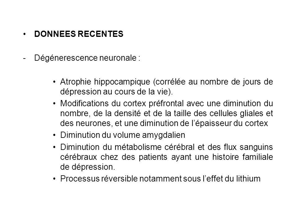 DONNEES RECENTES -Dégénerescence neuronale : Atrophie hippocampique (corrélée au nombre de jours de dépression au cours de la vie). Modifications du c