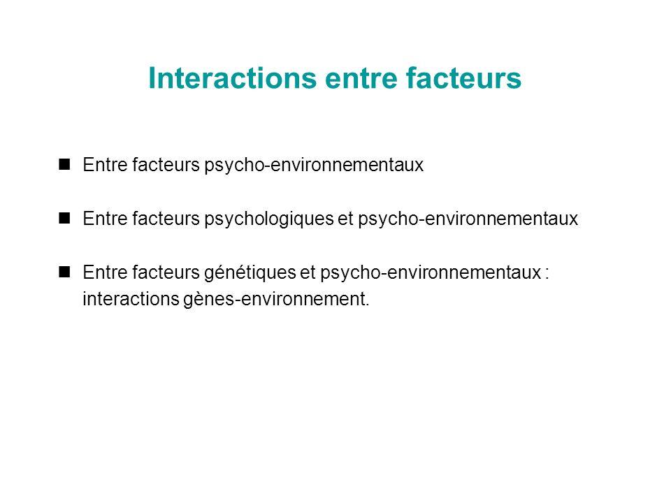 Interactions entre facteurs Entre facteurs psycho-environnementaux Entre facteurs psychologiques et psycho-environnementaux Entre facteurs génétiques