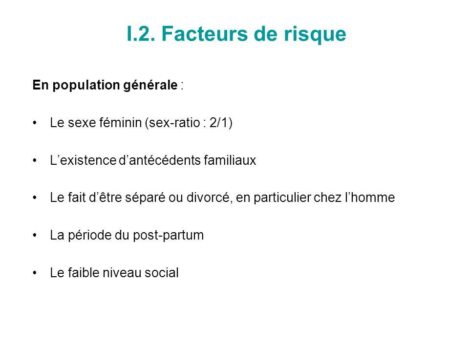 I.2. Facteurs de risque En population générale : Le sexe féminin (sex-ratio : 2/1) Lexistence dantécédents familiaux Le fait dêtre séparé ou divorcé,