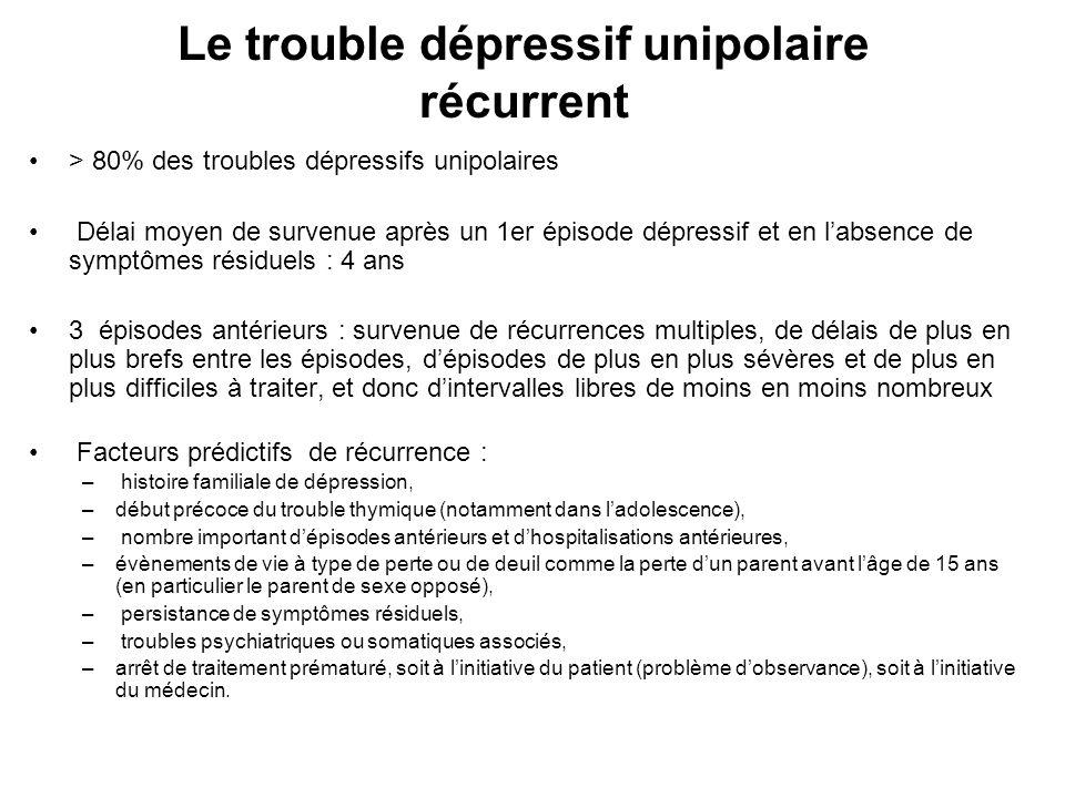 Le trouble dépressif unipolaire récurrent > 80% des troubles dépressifs unipolaires Délai moyen de survenue après un 1er épisode dépressif et en labse
