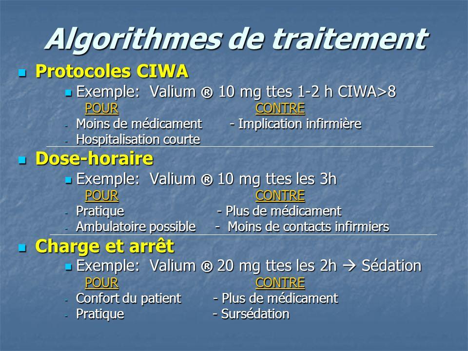 Algorithmes de traitement Protocoles CIWA Protocoles CIWA Exemple: Valium ® 10 mg ttes 1-2 h CIWA>8 Exemple: Valium ® 10 mg ttes 1-2 h CIWA>8 POUR CON