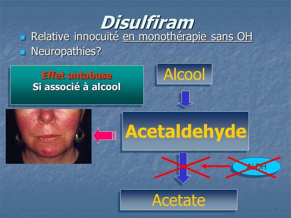 Disulfiram Relative innocuité en monothérapie sans OH Relative innocuité en monothérapie sans OH Neuropathies? Neuropathies? Acetate ALDH Acetaldehyde