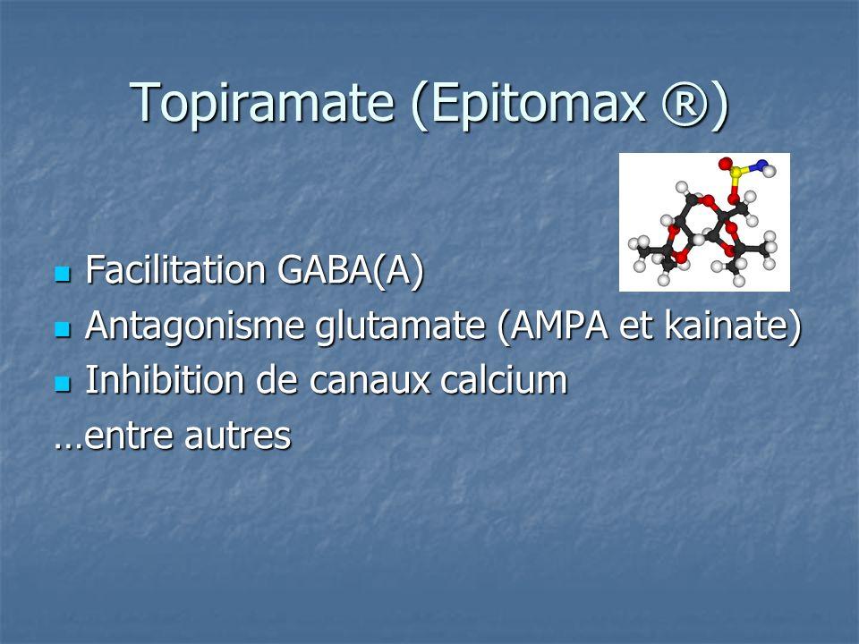 Topiramate (Epitomax ®) Facilitation GABA(A) Facilitation GABA(A) Antagonisme glutamate (AMPA et kainate) Antagonisme glutamate (AMPA et kainate) Inhi