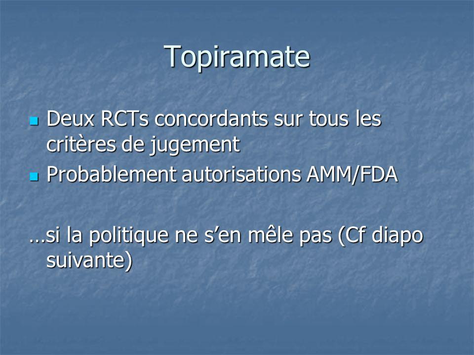 Topiramate Deux RCTs concordants sur tous les critères de jugement Deux RCTs concordants sur tous les critères de jugement Probablement autorisations