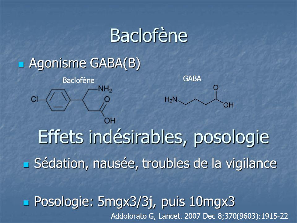 Baclofène Agonisme GABA(B) Agonisme GABA(B) Effets indésirables, posologie Sédation, nausée, troubles de la vigilance Sédation, nausée, troubles de la