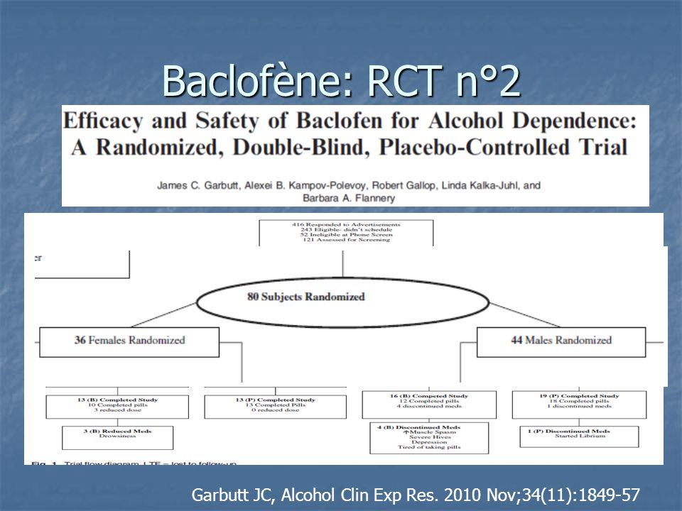 Baclofène: RCT n°2 Garbutt JC, Alcohol Clin Exp Res. 2010 Nov;34(11):1849-57