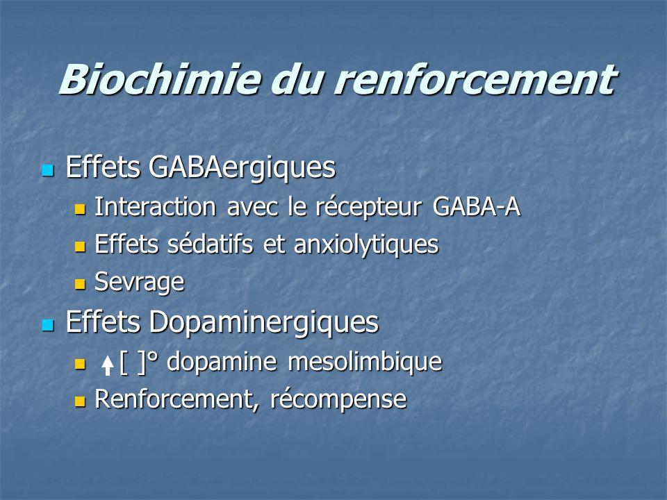 Effets GABAergiques Effets GABAergiques Interaction avec le récepteur GABA-A Interaction avec le récepteur GABA-A Effets sédatifs et anxiolytiques Eff