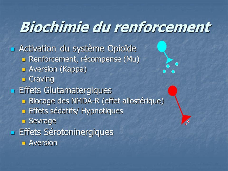 Neuropharmacologie - Résumé Euphorie/ PlaisirDopamine, Opioïdes Anxiolyse GABA Sédation/ Amnésie GABA + NMDA Nausée5HT3 SevrageGABA, NMDA Symptôme Système ou récepteur