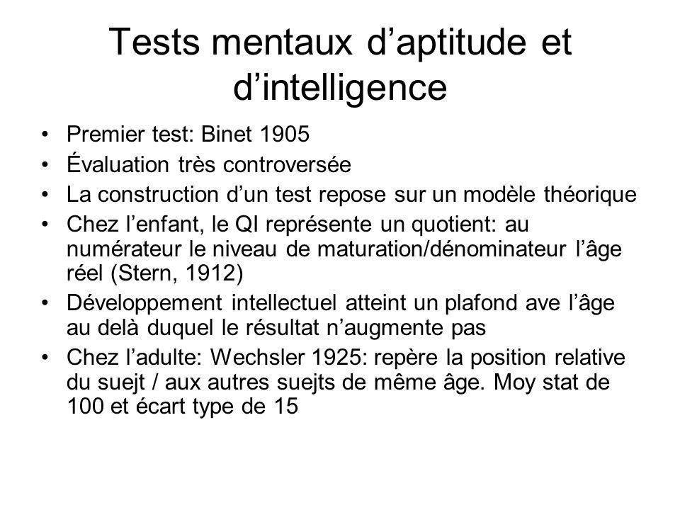 Tests mentaux daptitude et dintelligence Premier test: Binet 1905 Évaluation très controversée La construction dun test repose sur un modèle théorique