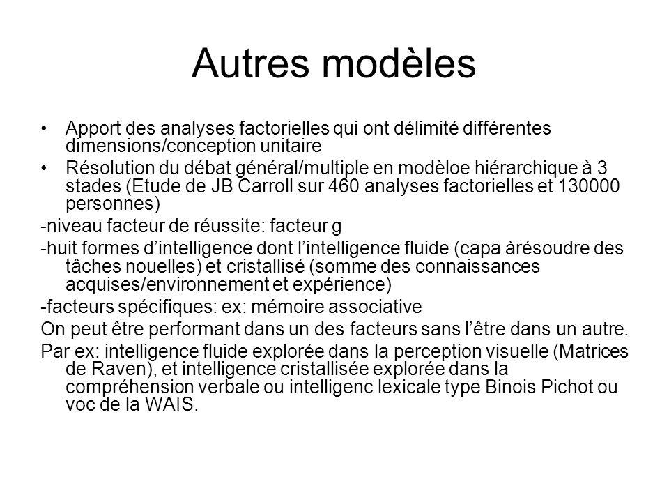 Autres modèles Apport des analyses factorielles qui ont délimité différentes dimensions/conception unitaire Résolution du débat général/multiple en mo