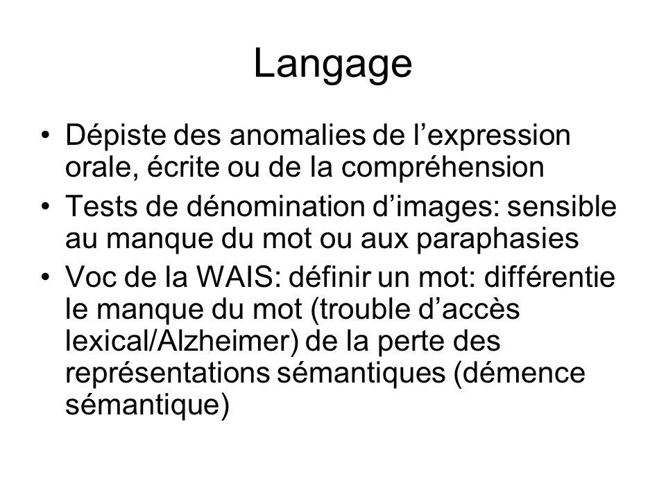 Langage Dépiste des anomalies de lexpression orale, écrite ou de la compréhension Tests de dénomination dimages: sensible au manque du mot ou aux para