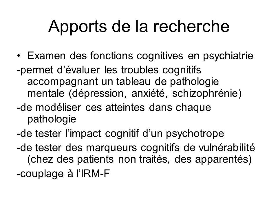 Apports de la recherche Examen des fonctions cognitives en psychiatrie -permet dévaluer les troubles cognitifs accompagnant un tableau de pathologie mentale (dépression, anxiété, schizophrénie) -de modéliser ces atteintes dans chaque pathologie -de tester limpact cognitif dun psychotrope -de tester des marqueurs cognitifs de vulnérabilité (chez des patients non traités, des apparentés) -couplage à lIRM-F