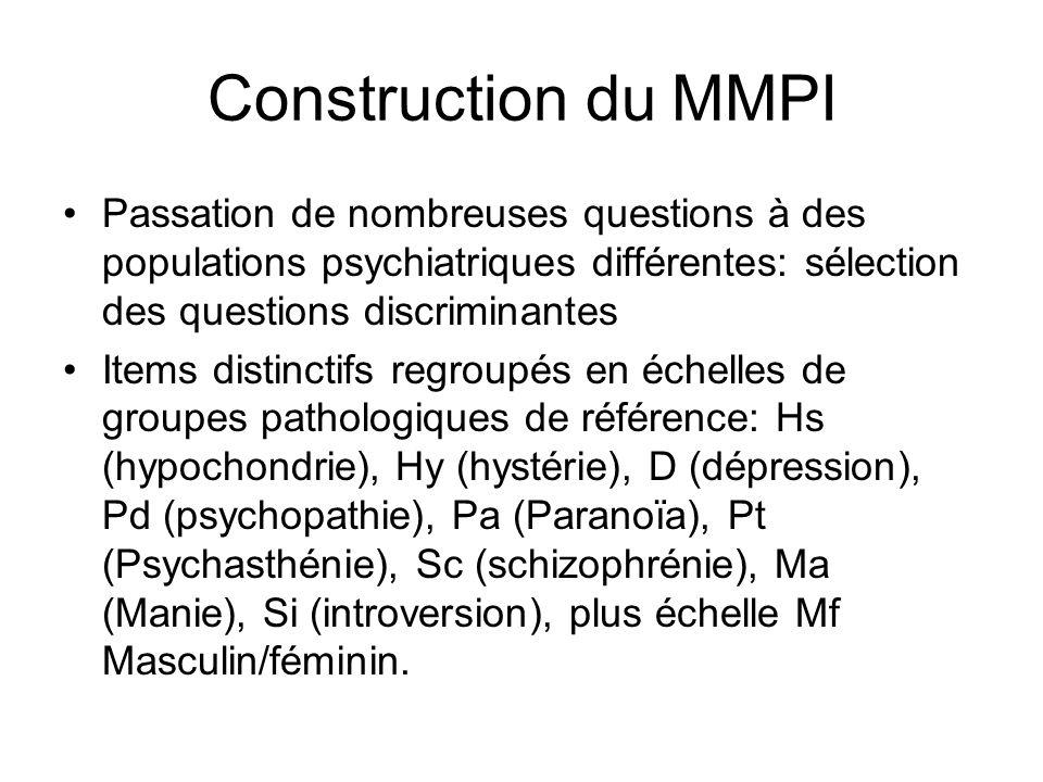 Construction du MMPI Passation de nombreuses questions à des populations psychiatriques différentes: sélection des questions discriminantes Items distinctifs regroupés en échelles de groupes pathologiques de référence: Hs (hypochondrie), Hy (hystérie), D (dépression), Pd (psychopathie), Pa (Paranoïa), Pt (Psychasthénie), Sc (schizophrénie), Ma (Manie), Si (introversion), plus échelle Mf Masculin/féminin.
