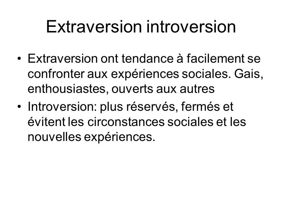 Extraversion introversion Extraversion ont tendance à facilement se confronter aux expériences sociales. Gais, enthousiastes, ouverts aux autres Intro