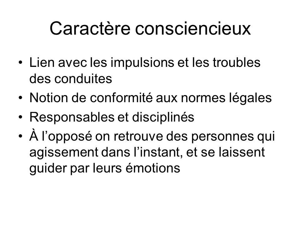 Caractère consciencieux Lien avec les impulsions et les troubles des conduites Notion de conformité aux normes légales Responsables et disciplinés À l