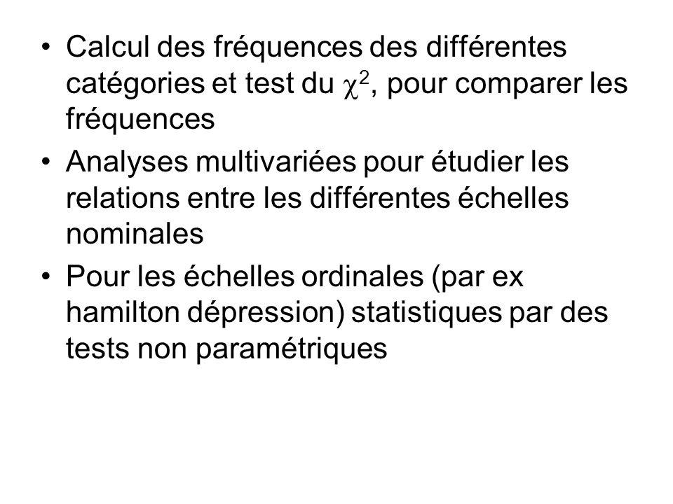 Calcul des fréquences des différentes catégories et test du 2, pour comparer les fréquences Analyses multivariées pour étudier les relations entre les