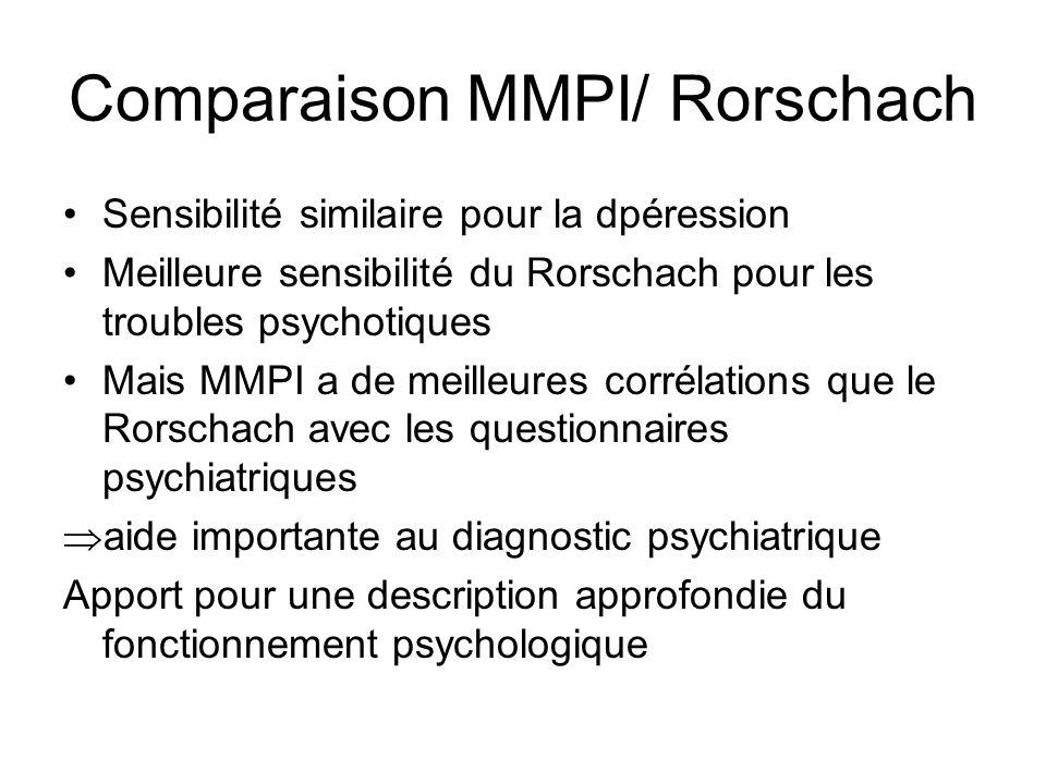Comparaison MMPI/ Rorschach Sensibilité similaire pour la dpéression Meilleure sensibilité du Rorschach pour les troubles psychotiques Mais MMPI a de