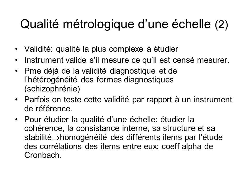 Qualité métrologique dune échelle (2) Validité: qualité la plus complexe à étudier Instrument valide sil mesure ce quil est censé mesurer. Pme déjà de