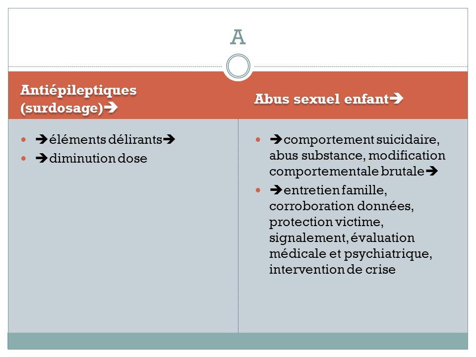 Antiépileptiques (surdosage) Abus sexuel enfant éléments délirants diminution dose comportement suicidaire, abus substance, modification comportementa