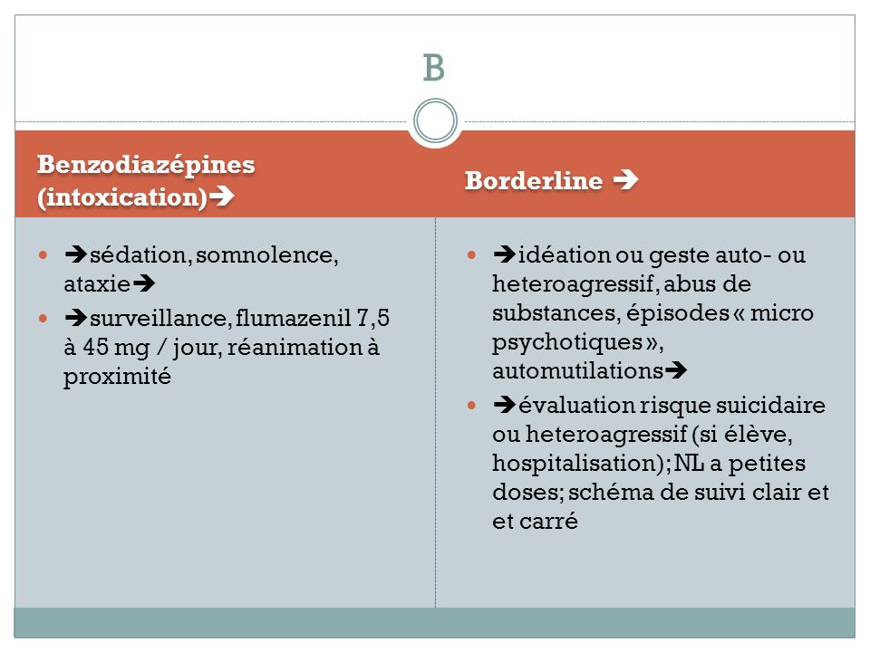 Benzodiazépines (intoxication) Borderline sédation, somnolence, ataxie surveillance, flumazenil 7,5 à 45 mg / jour, réanimation à proximité idéation ou geste auto- ou heteroagressif, abus de substances, épisodes « micro psychotiques », automutilations évaluation risque suicidaire ou heteroagressif (si élève, hospitalisation); NL a petites doses; schéma de suivi clair et et carré B