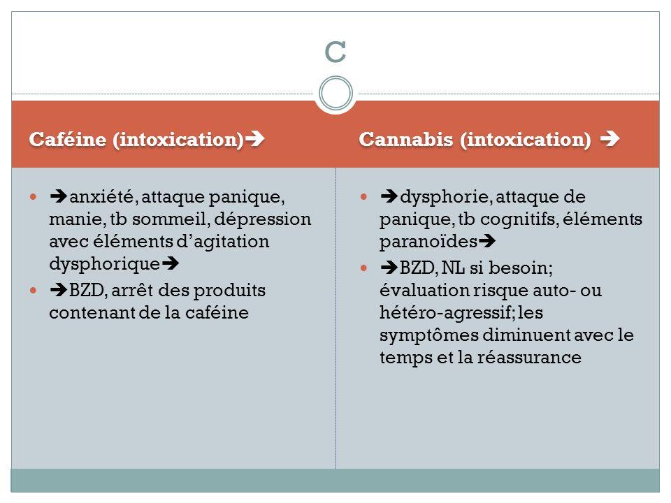 Caféine (intoxication) Cannabis (intoxication) anxiété, attaque panique, manie, tb sommeil, dépression avec éléments dagitation dysphorique BZD, arrêt