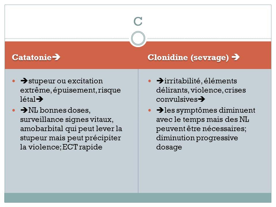 Catatonie Clonidine (sevrage) stupeur ou excitation extrême, épuisement, risque létal NL bonnes doses, surveillance signes vitaux, amobarbital qui peu
