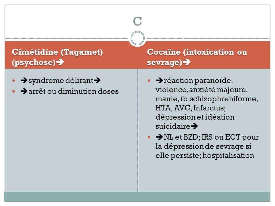 Cimétidine (Tagamet) (psychose) Cocaïne (intoxication ou sevrage) syndrome délirant arrêt ou diminution doses réaction paranoïde, violence, anxiété ma