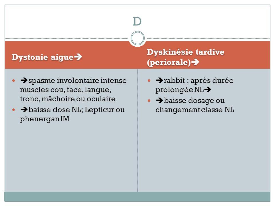Dystonie aigue Dyskinésie tardive (periorale) spasme involontaire intense muscles cou, face, langue, tronc, mâchoire ou oculaire baisse dose NL; Lepti